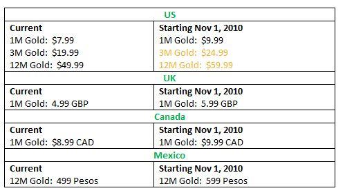 xbox live price change