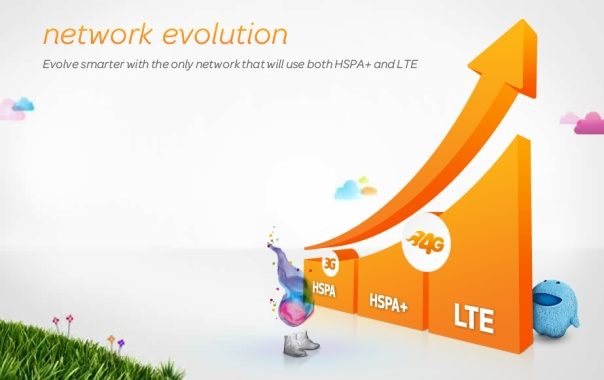 att 4g networks