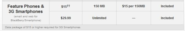 verizon data plans 1.10.2011