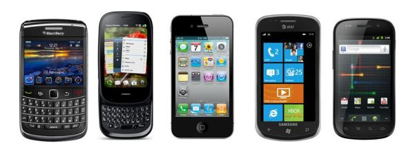 what phone do you want 2011