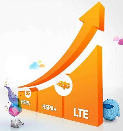 att 4g network chart