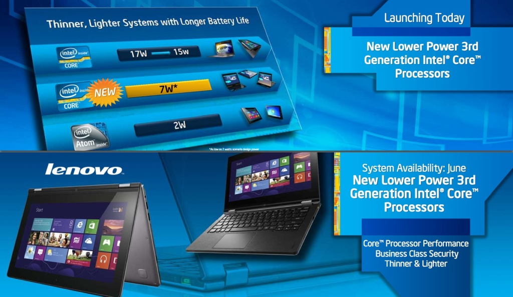 intel ces haswell better battery june